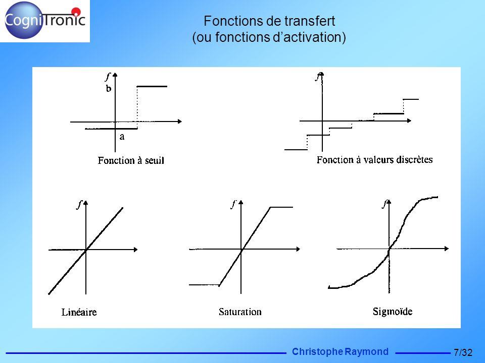 Fonctions de transfert (ou fonctions d'activation)