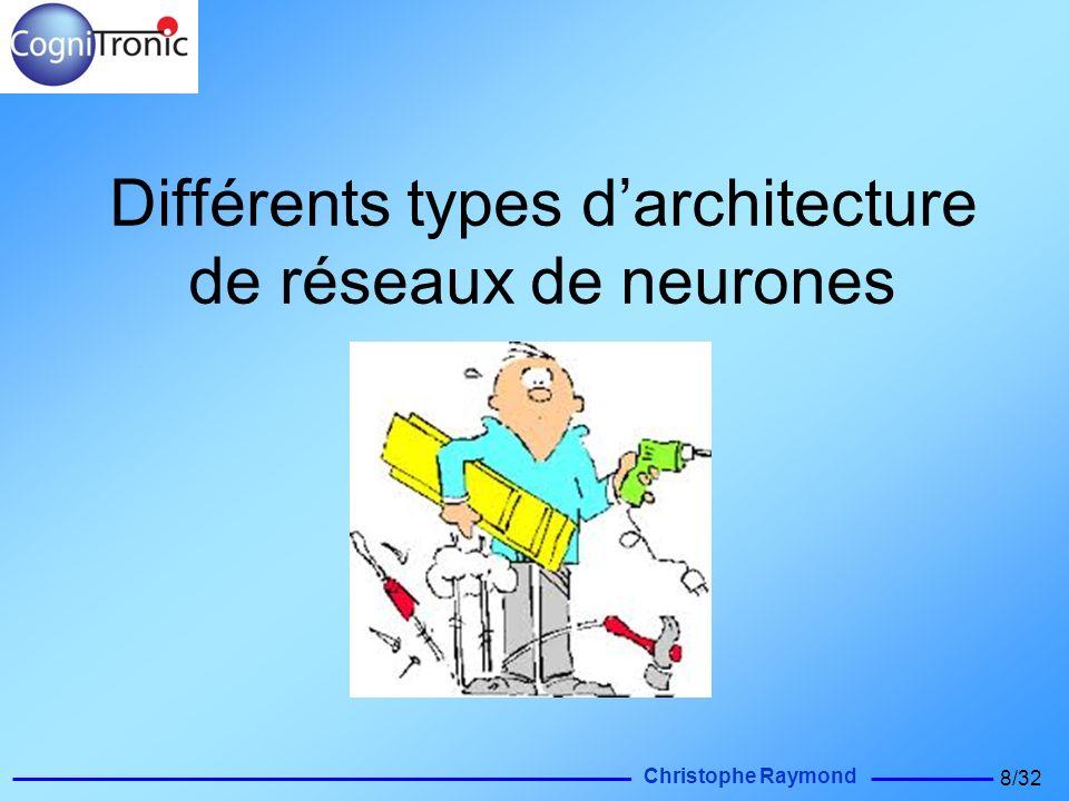 Différents types d'architecture de réseaux de neurones