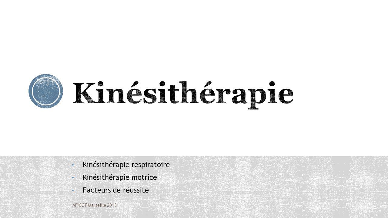 Kinésithérapie Kinésithérapie respiratoire Kinésithérapie motrice