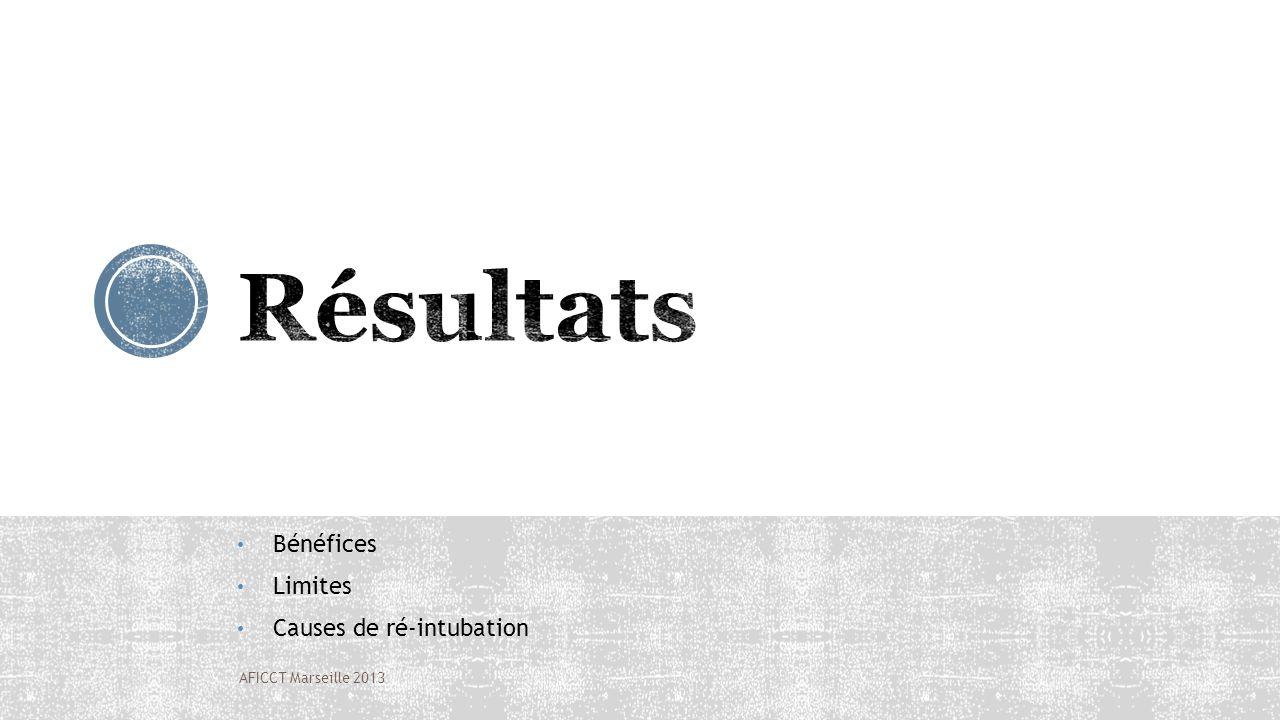 Résultats Bénéfices Limites Causes de ré-intubation