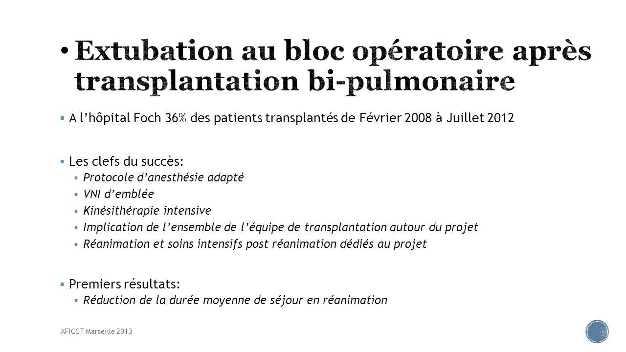 Extubation au bloc opératoire après transplantation bi-pulmonaire