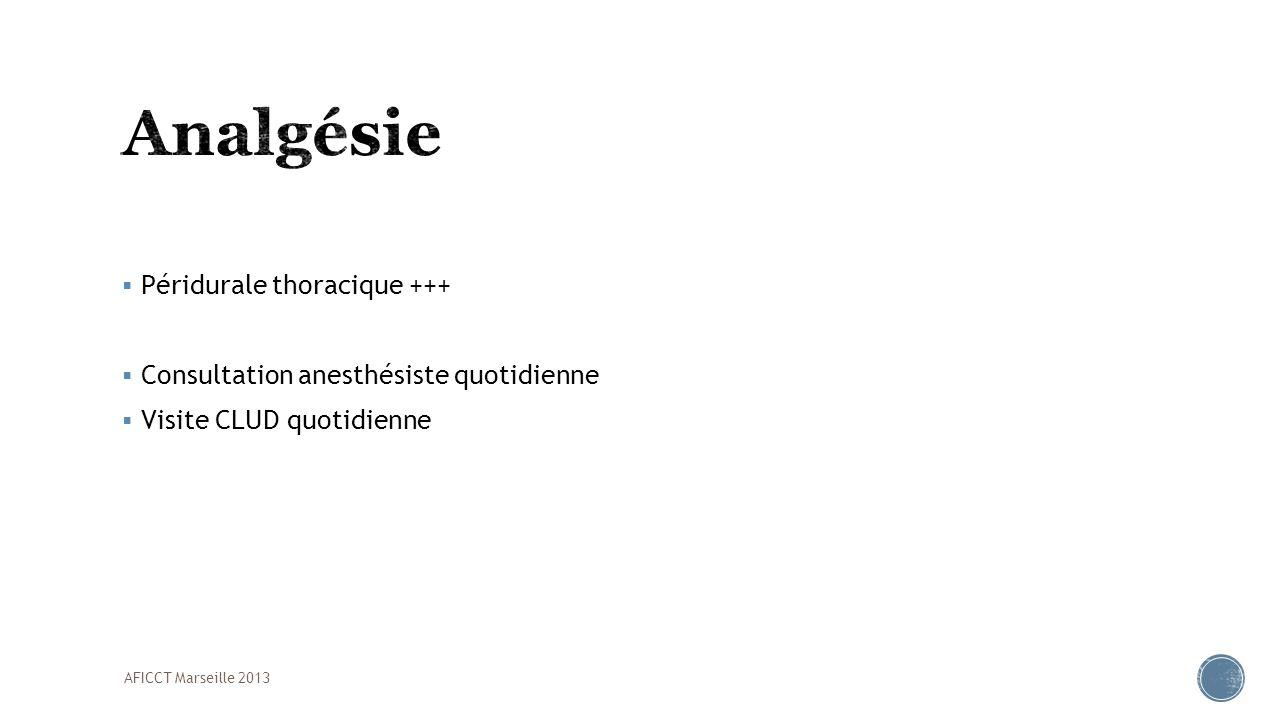 Analgésie Péridurale thoracique +++