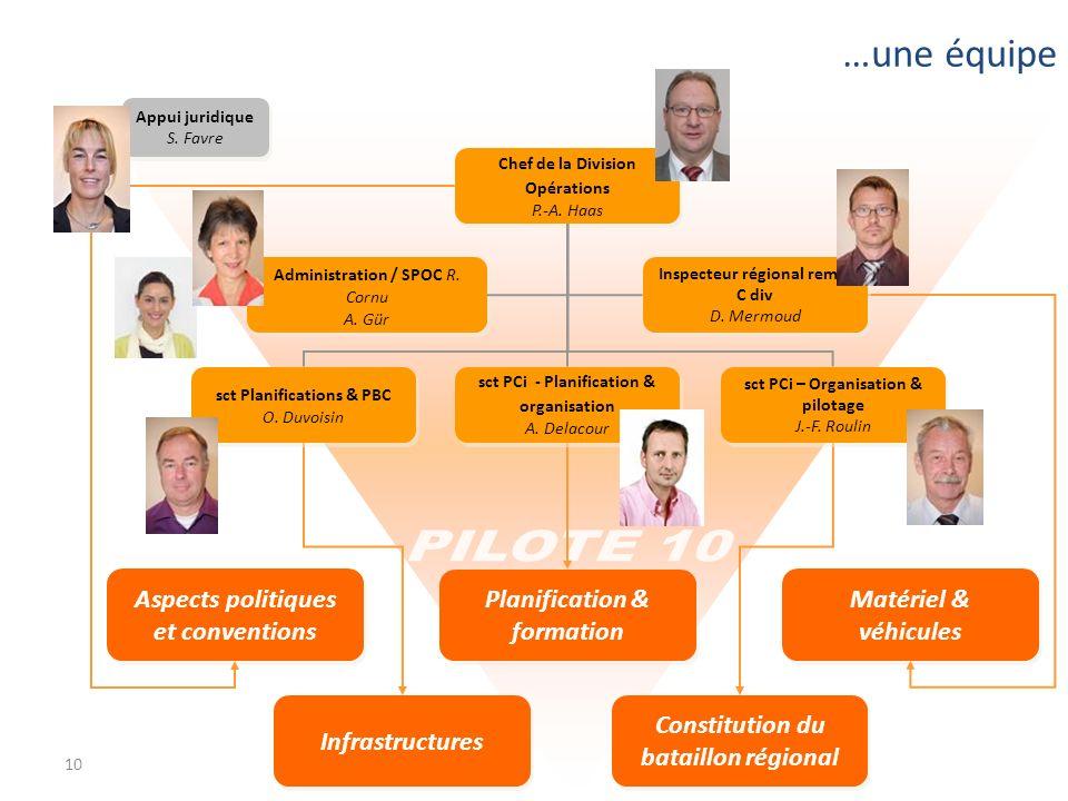 Inspecteur régional rempl C div sct PCi – Organisation & pilotage