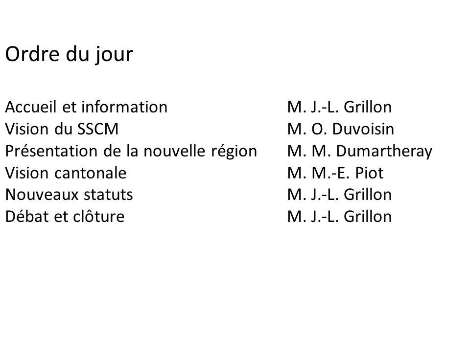 Ordre du jour Accueil et information M. J.-L. Grillon