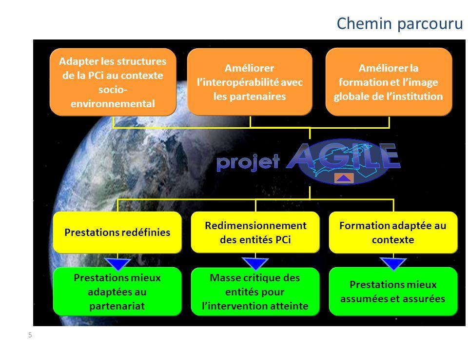 Chemin parcouru Adapter les structures de la PCi au contexte socio- environnemental. Améliorer l'interopérabilité avec les partenaires.
