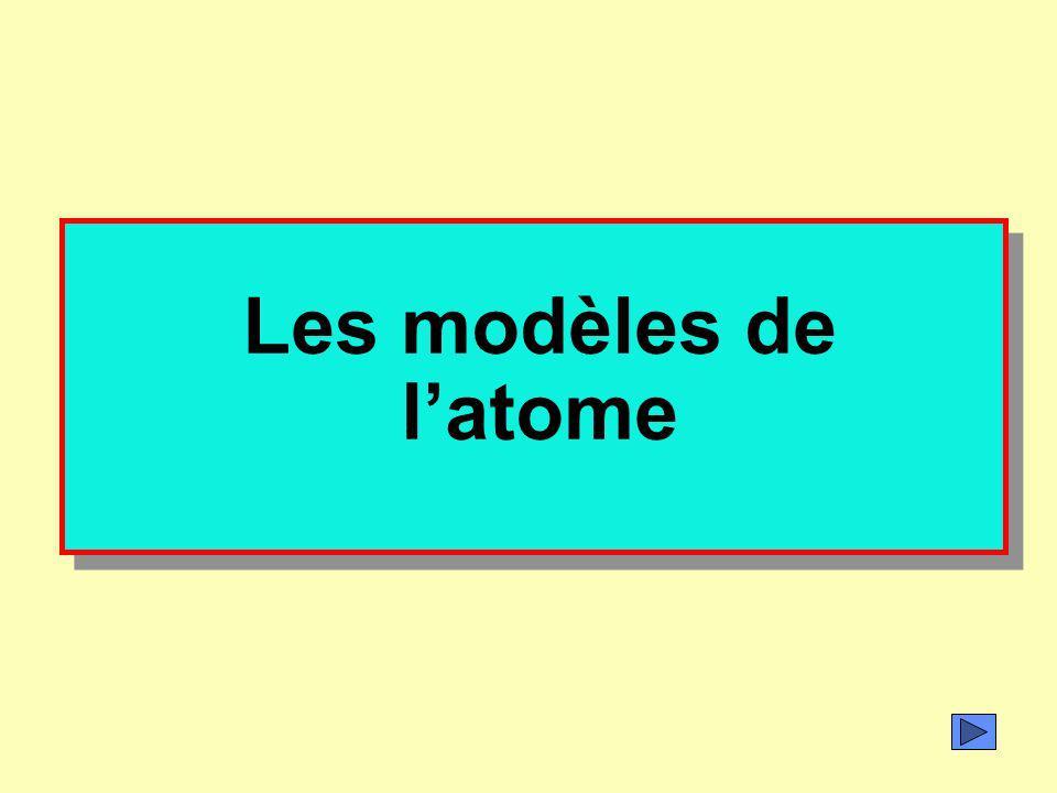Les modèles de l'atome
