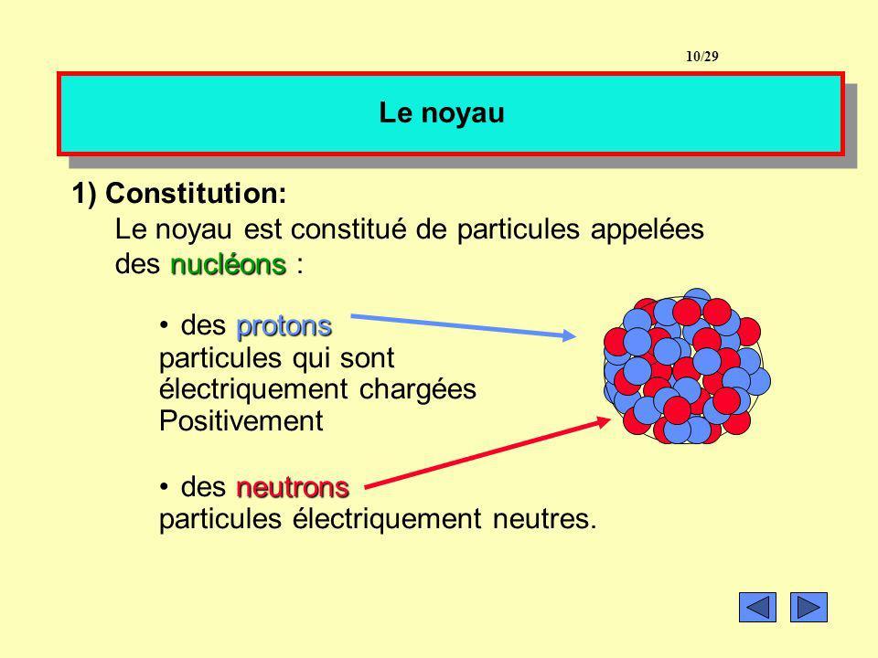 Le noyau est constitué de particules appelées des nucléons :