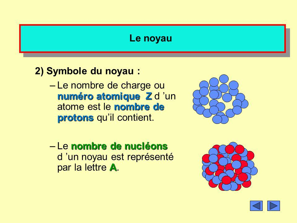 Le nombre de nucléons d 'un noyau est représenté par la lettre A.