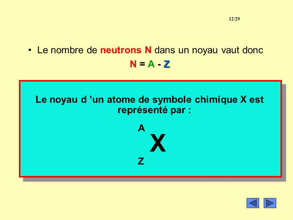 Le noyau d 'un atome de symbole chimique X est représenté par :