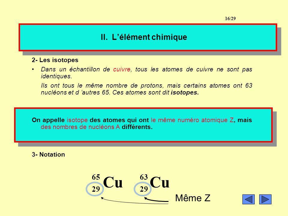 Cu Cu Même Z II. L'élément chimique 65 63 29 29 2- Les isotopes