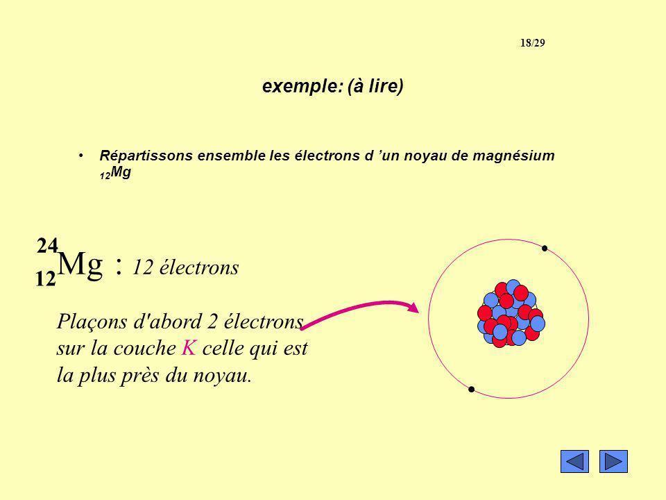 Mg : 12 électrons 24 12 Plaçons d abord 2 électrons