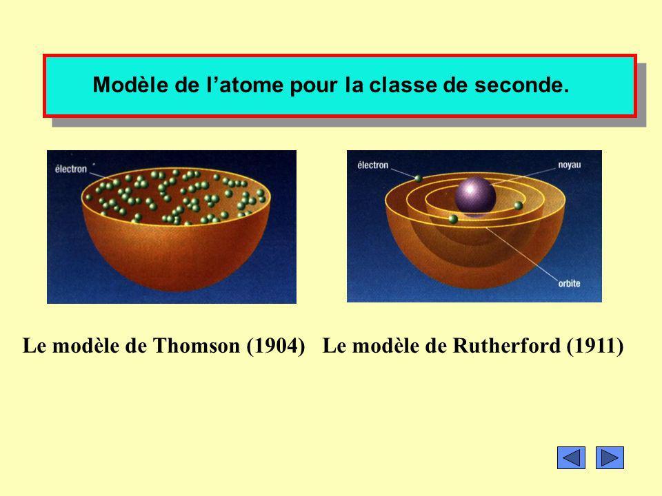 Modèle de l'atome pour la classe de seconde.