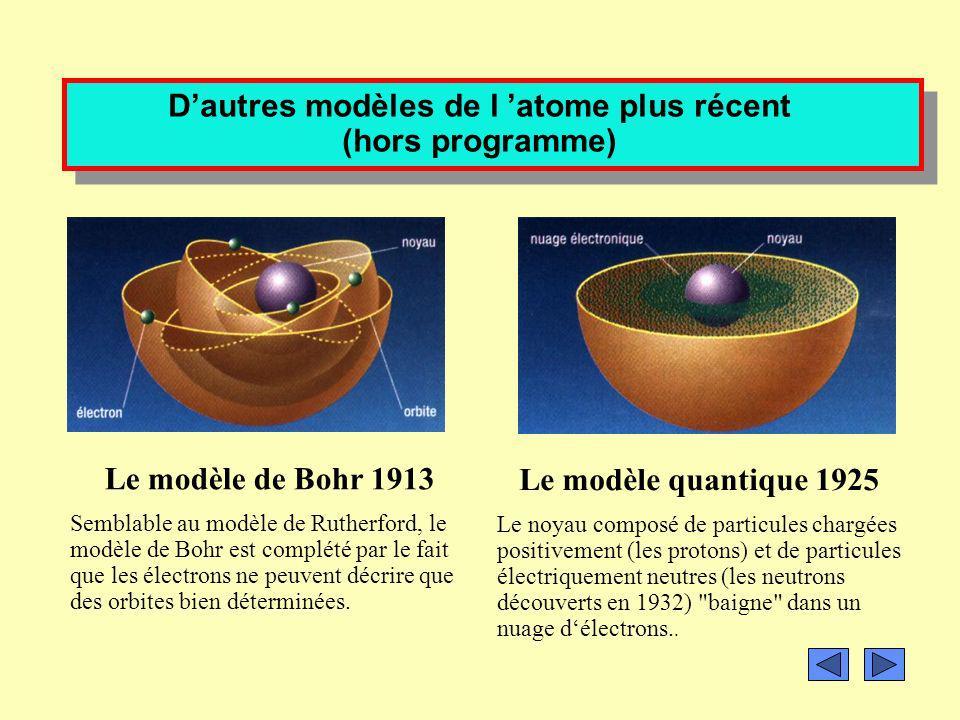 D'autres modèles de l 'atome plus récent (hors programme)