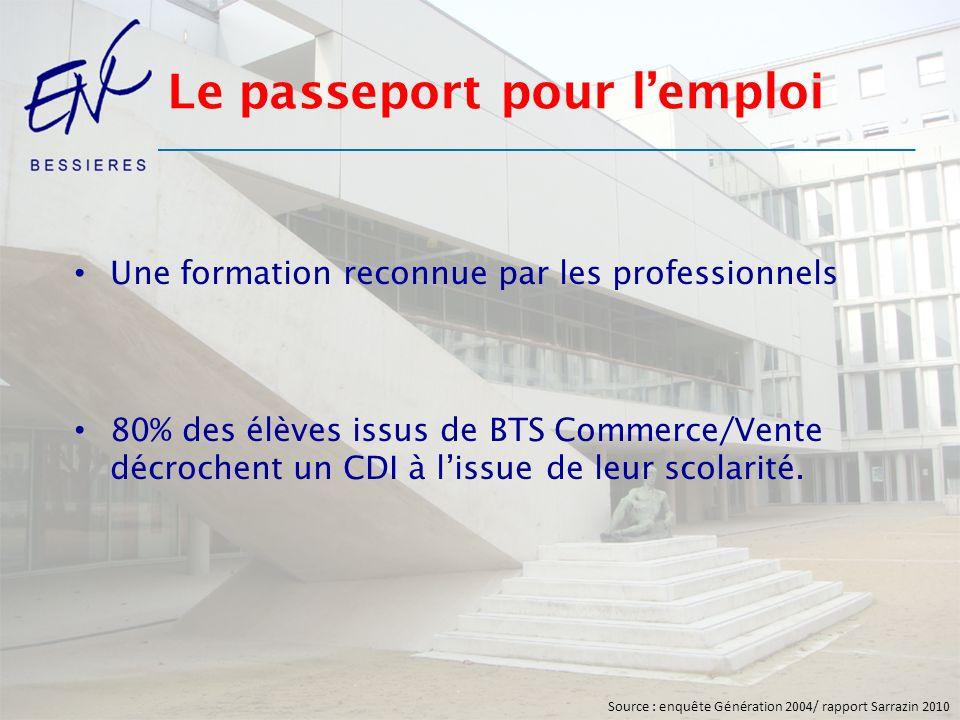 Le passeport pour l'emploi