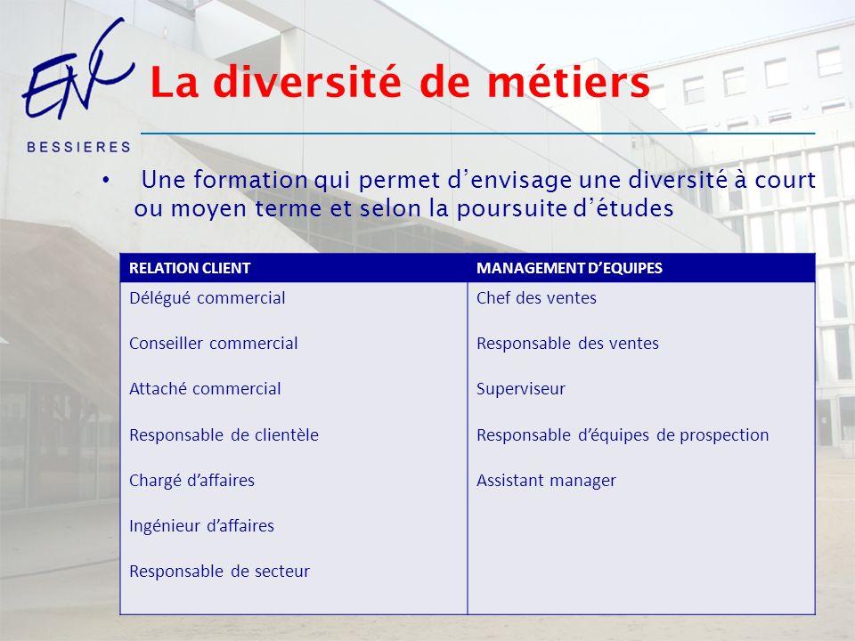 La diversité de métiers