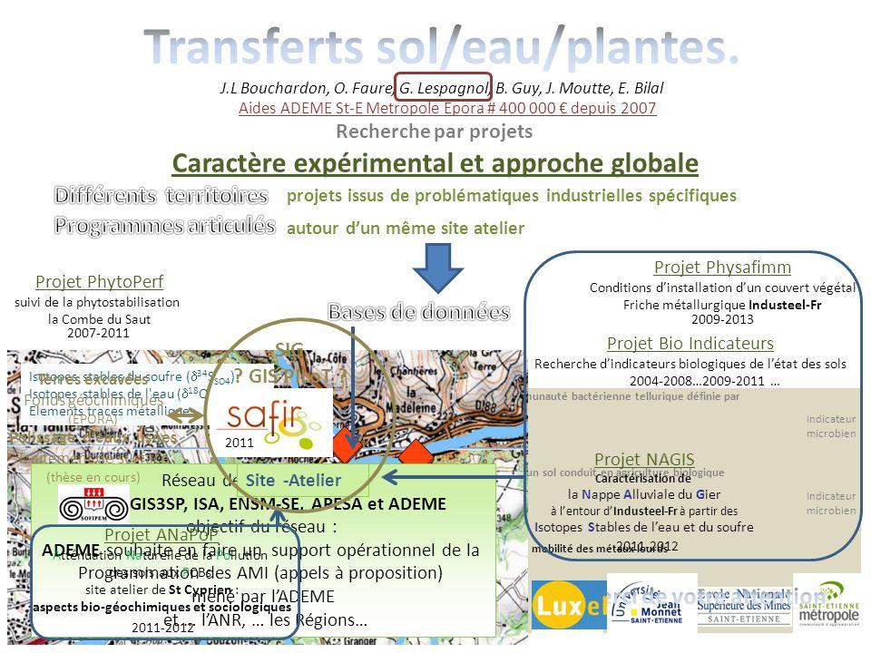 Caractère expérimental et approche globale Différents territoires