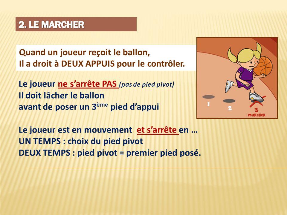 2. LE MARCHER Quand un joueur reçoit le ballon, Il a droit à DEUX APPUIS pour le contrôler. Le joueur ne s'arrête PAS (pas de pied pivot)