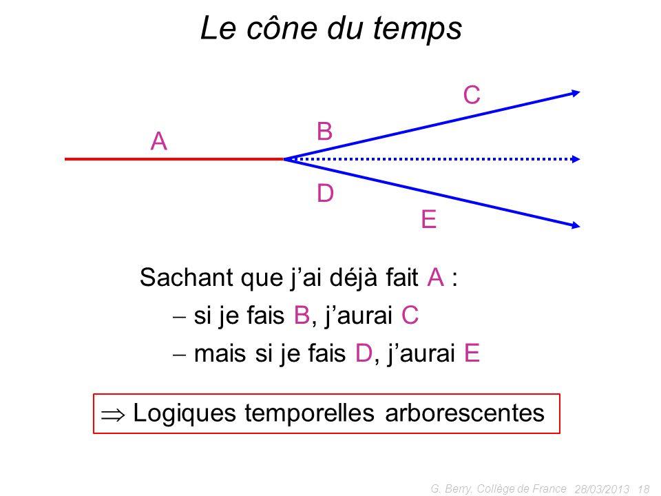 Le cône du temps C B A D E Sachant que j'ai déjà fait A :