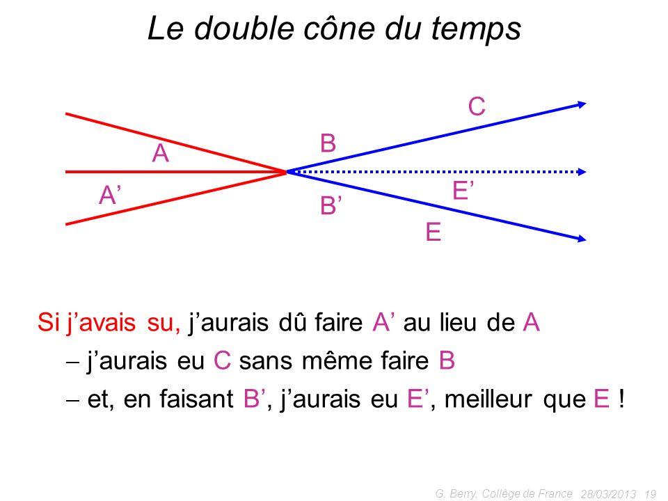 Le double cône du temps C B A E' A' B' E