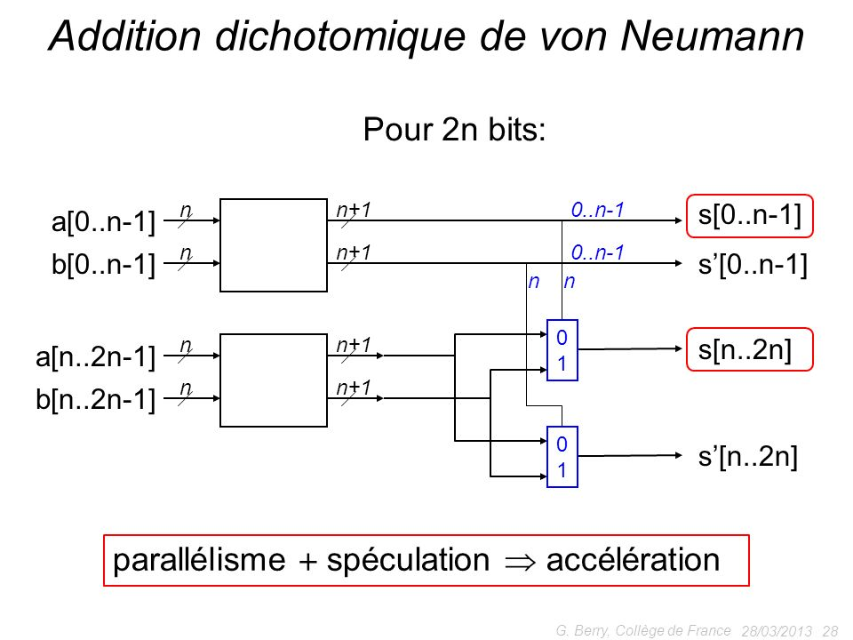 Addition dichotomique de von Neumann
