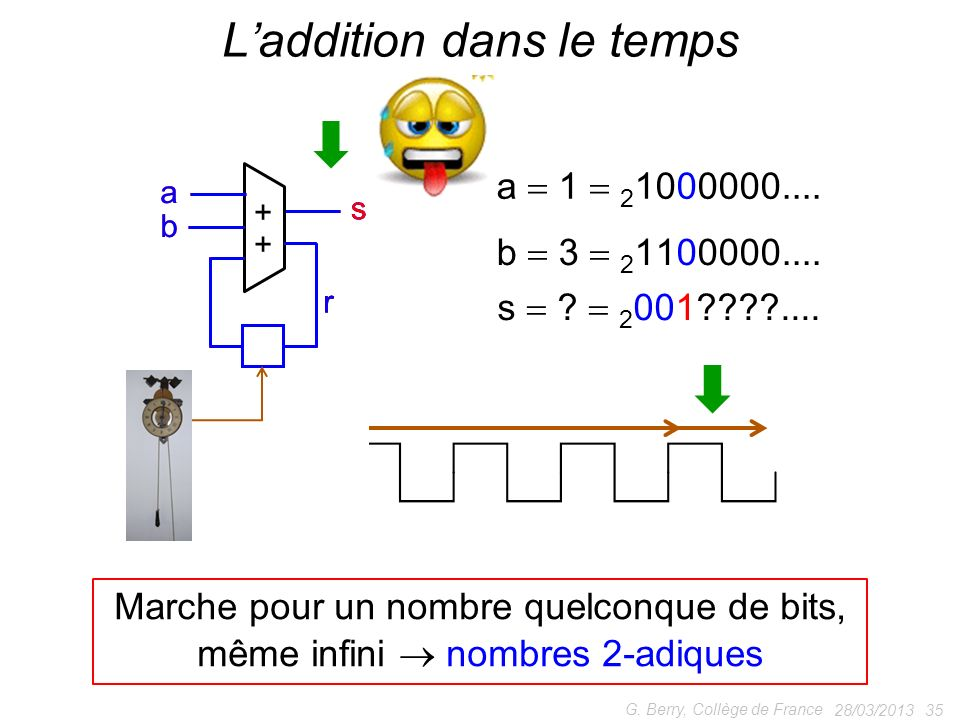 L'addition dans le temps