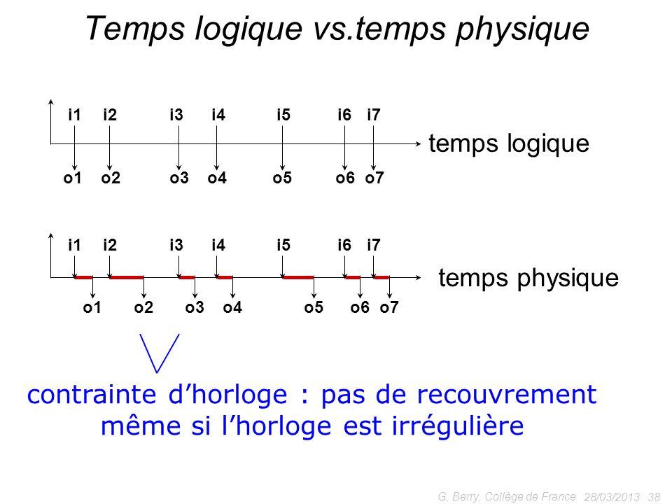 Temps logique vs.temps physique