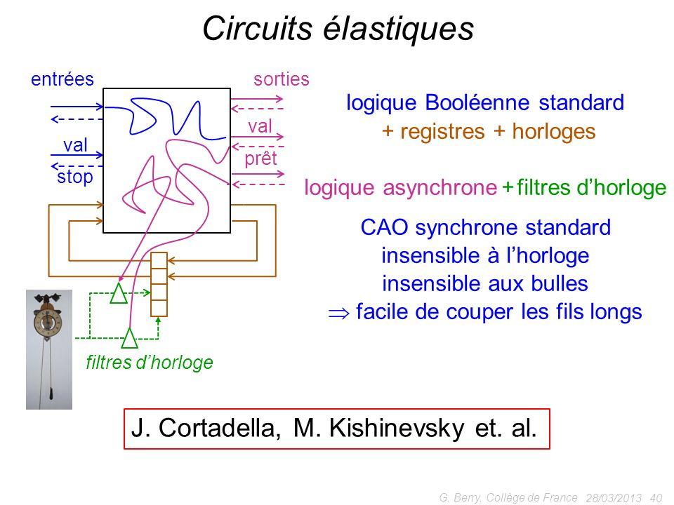Circuits élastiques J. Cortadella, M. Kishinevsky et. al.