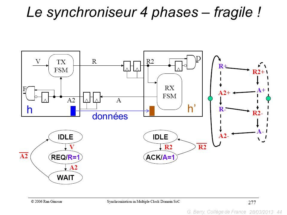 Le synchroniseur 4 phases – fragile !
