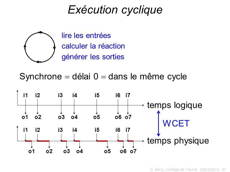 Exécution cyclique lire les entrées calculer la réaction