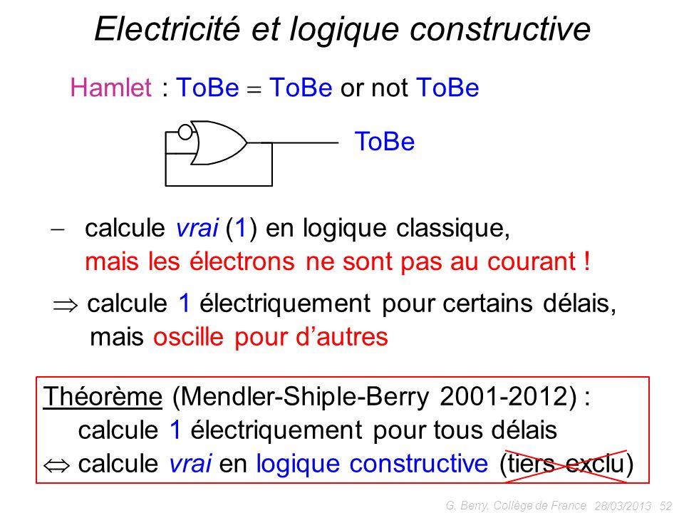 Electricité et logique constructive