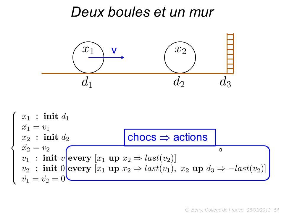 Deux boules et un mur v chocs  actions G. Berry, Collège de France