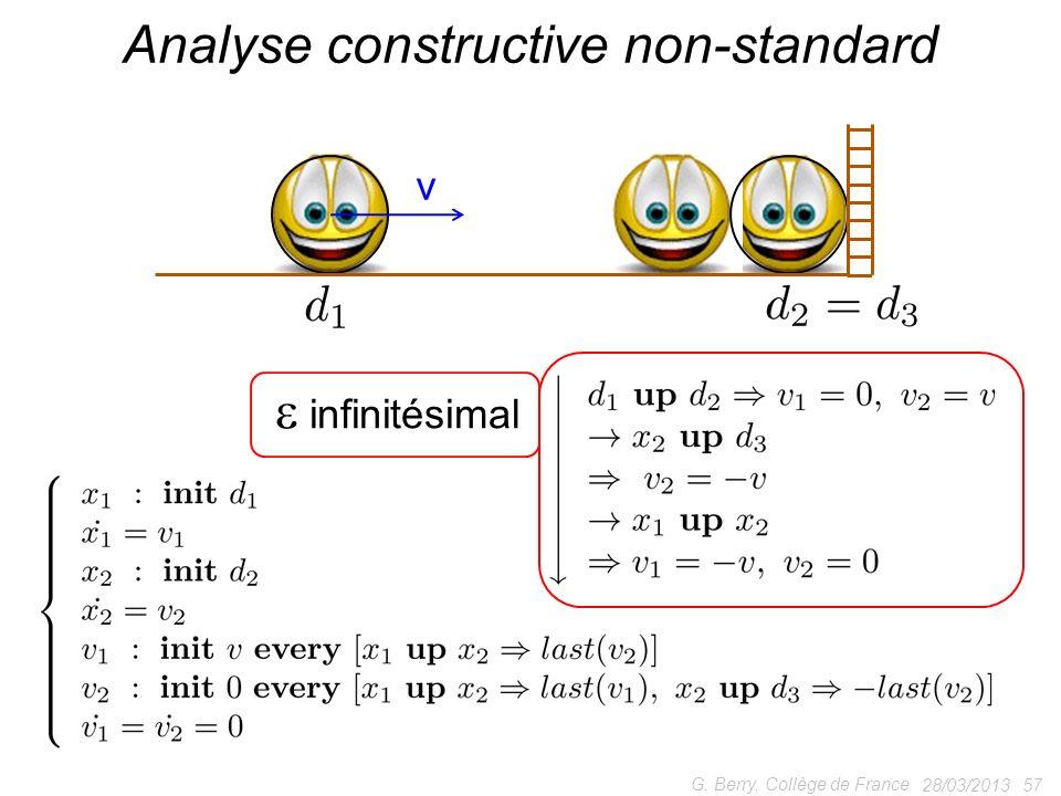 Analyse constructive non-standard