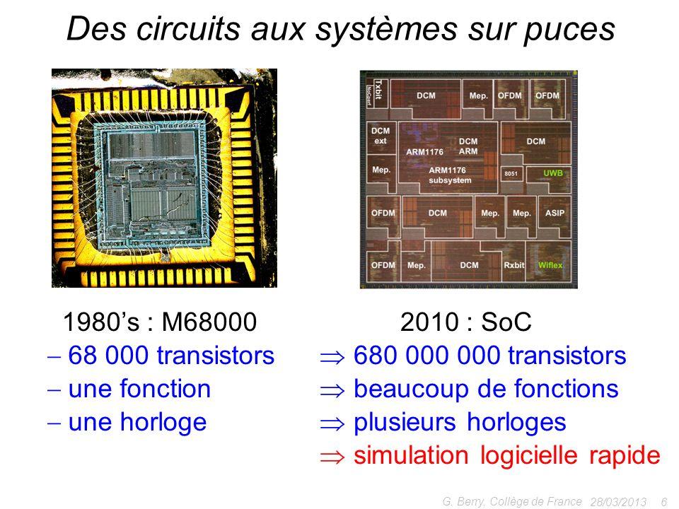 Des circuits aux systèmes sur puces