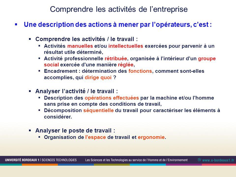 Comprendre les activités de l'entreprise