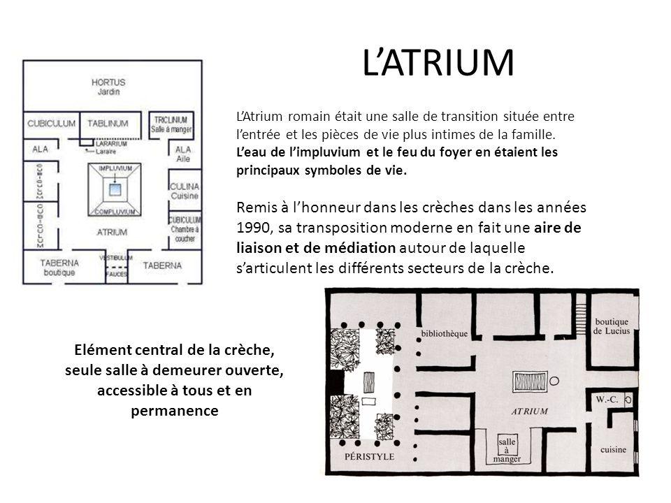 L'ATRIUM L'Atrium romain était une salle de transition située entre l'entrée et les pièces de vie plus intimes de la famille.