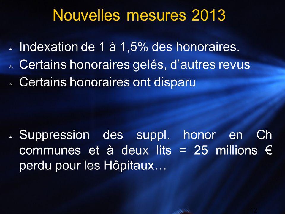 Nouvelles mesures 2013 Indexation de 1 à 1,5% des honoraires.