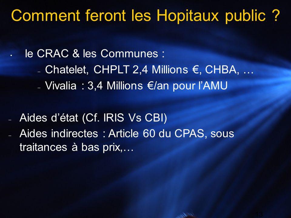 Comment feront les Hopitaux public