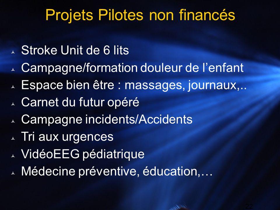 Projets Pilotes non financés