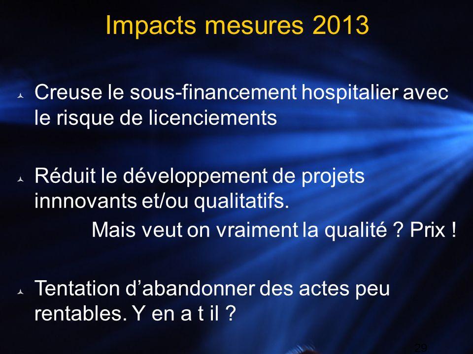 Impacts mesures 2013 Creuse le sous-financement hospitalier avec le risque de licenciements.