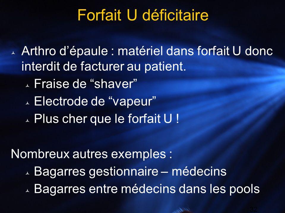 Forfait U déficitaire Arthro d'épaule : matériel dans forfait U donc interdit de facturer au patient.