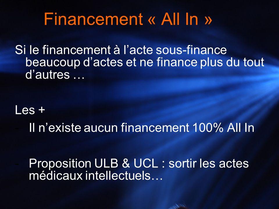 Financement « All In » Si le financement à l'acte sous-finance beaucoup d'actes et ne finance plus du tout d'autres …
