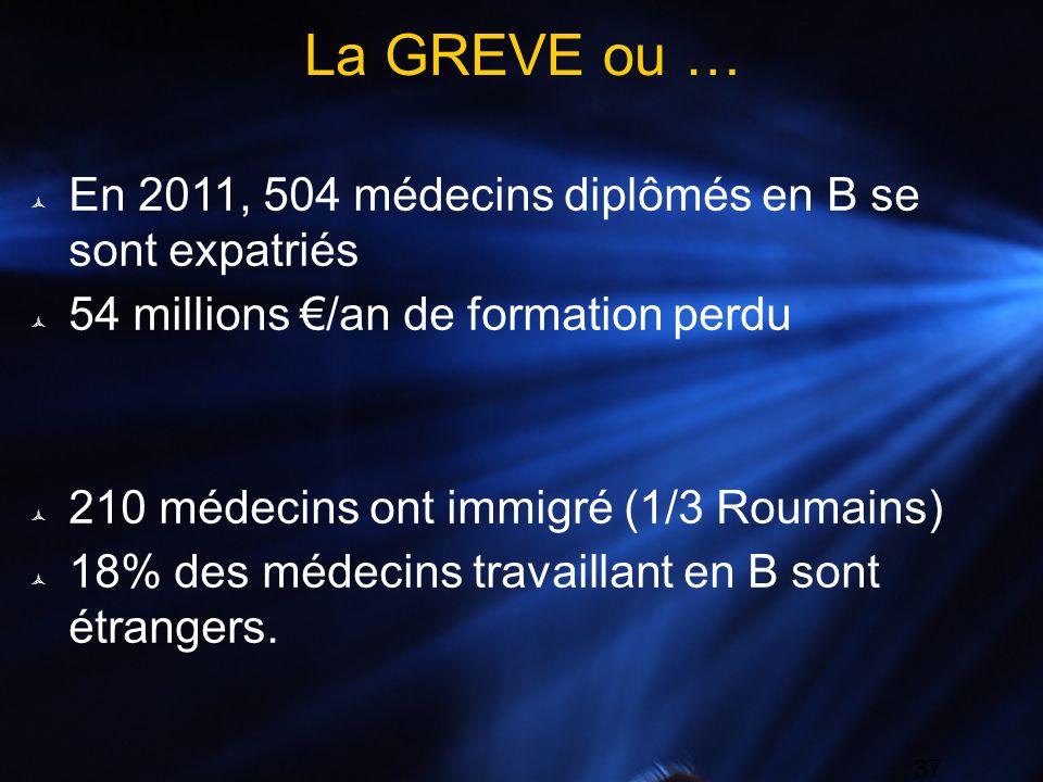 La GREVE ou … En 2011, 504 médecins diplômés en B se sont expatriés