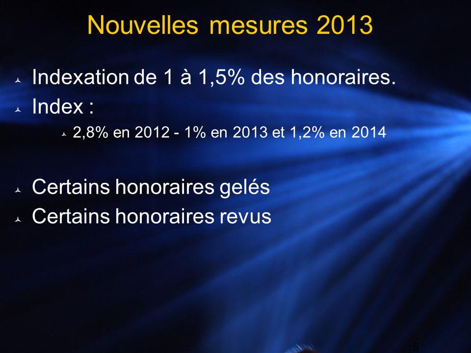 Nouvelles mesures 2013 Indexation de 1 à 1,5% des honoraires. Index :