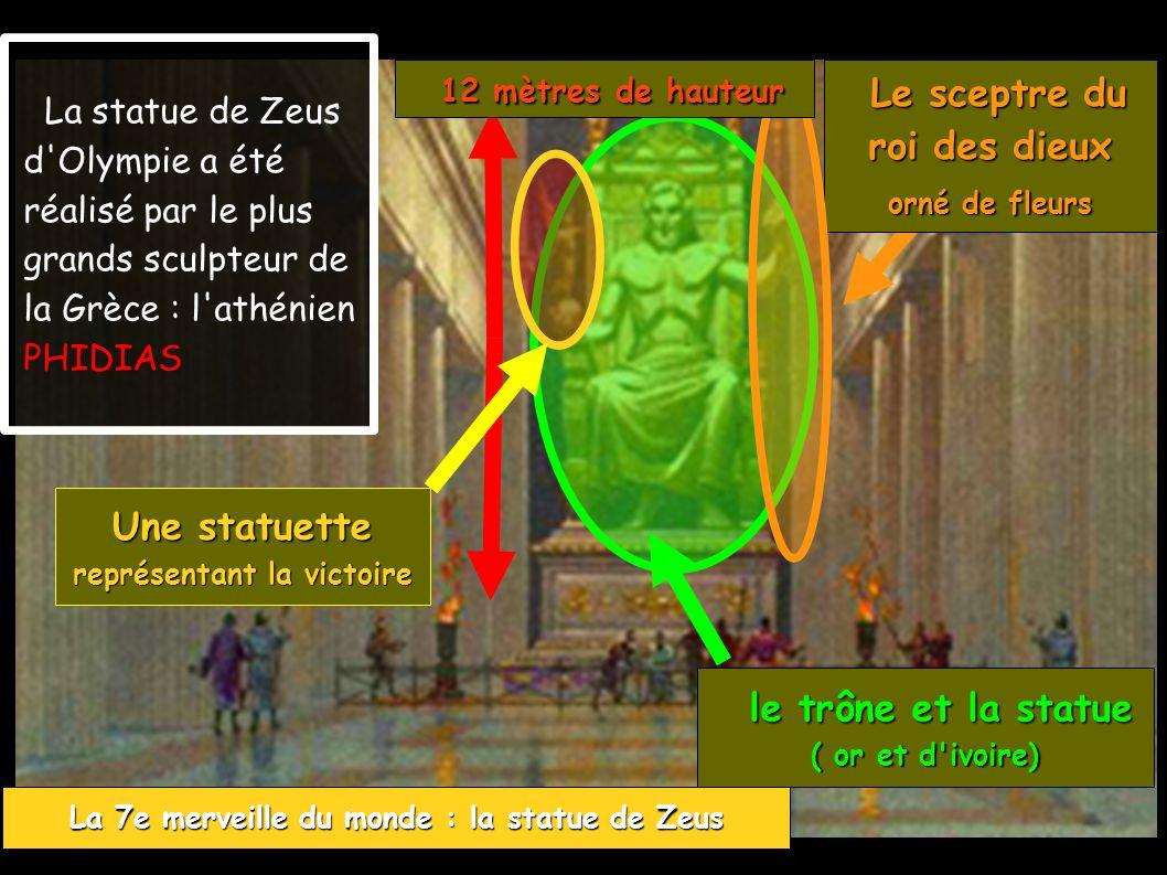 représentant la victoire La 7e merveille du monde : la statue de Zeus