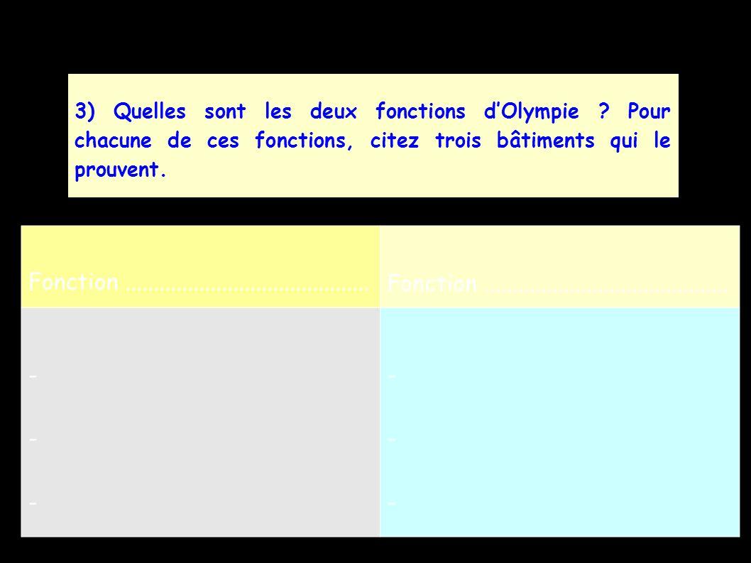 3) Quelles sont les deux fonctions d'Olympie