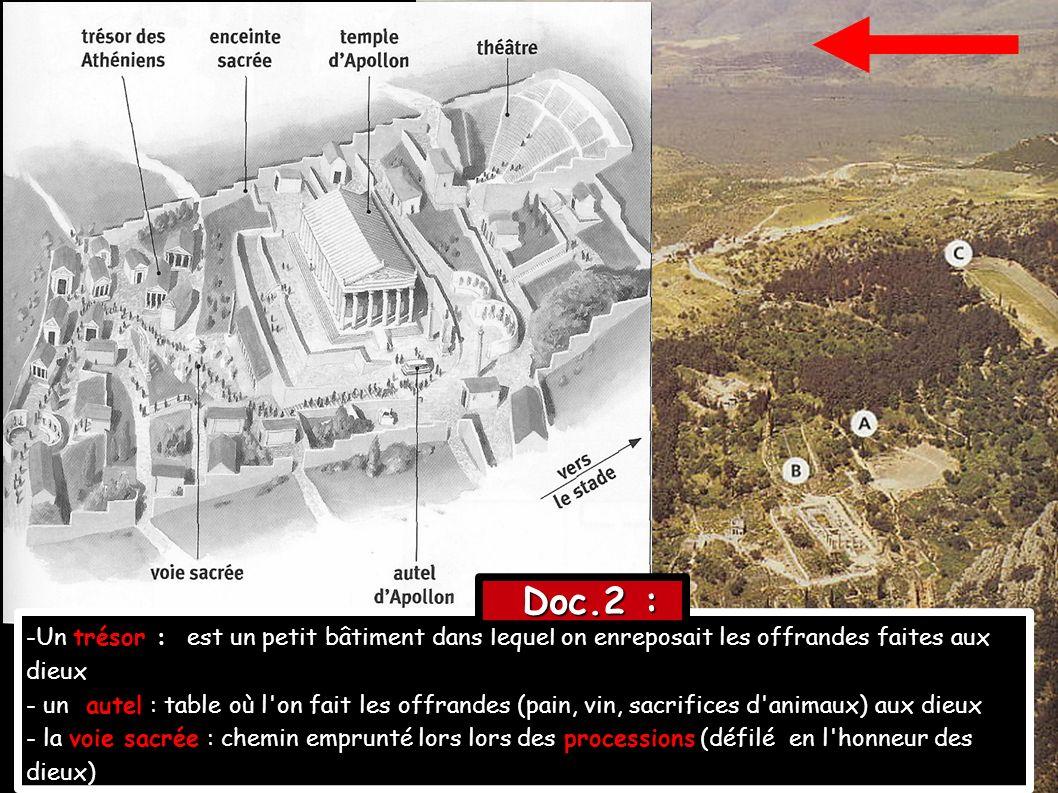 Doc.2 : -Un trésor : est un petit bâtiment dans lequel on enreposait les offrandes faites aux dieux.