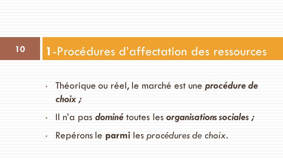 1-Procédures d'affectation des ressources