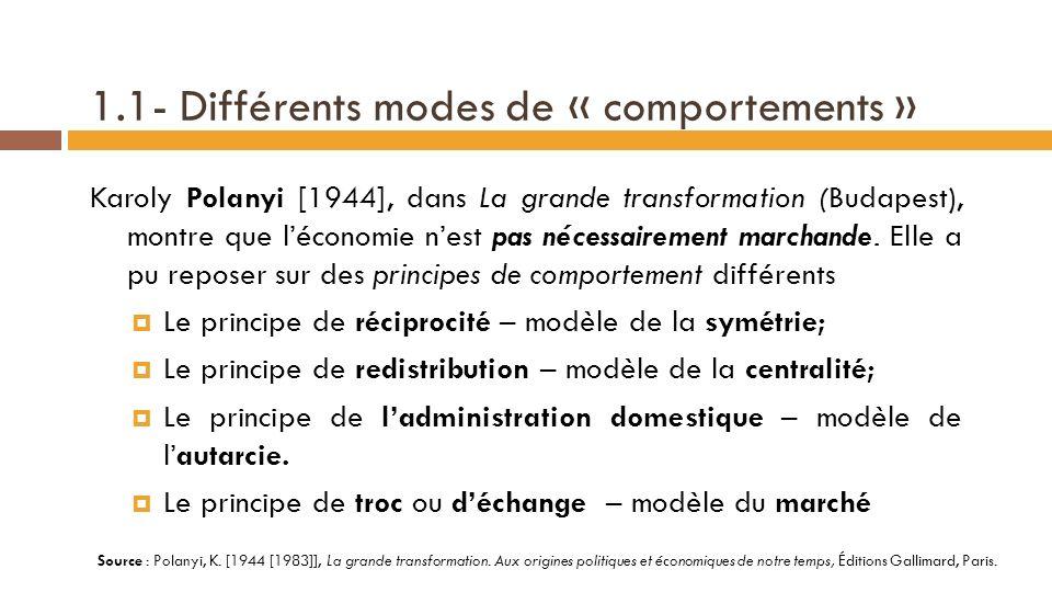 1.1- Différents modes de « comportements »