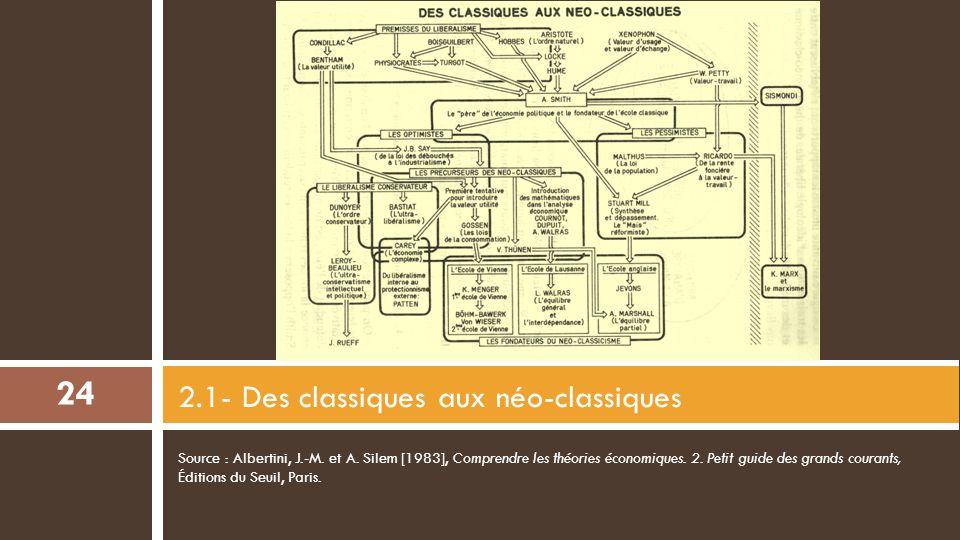 2.1- Des classiques aux néo-classiques