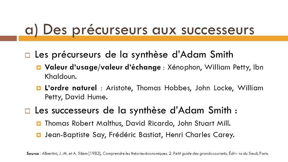 a) Des précurseurs aux successeurs